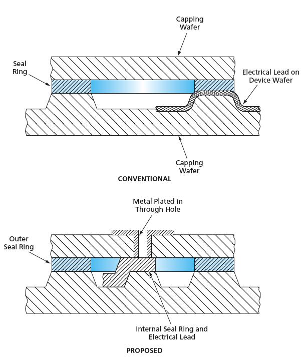 vacuum packaging of mems with multiple internal seal rings