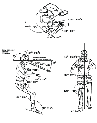Spacecraft Seat Standards Lead To Comfort In Your Car