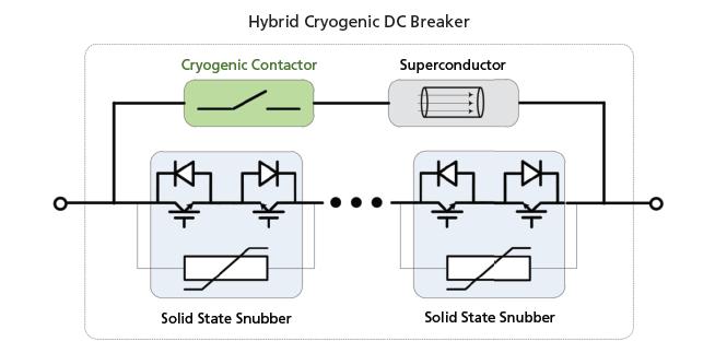 Hybrid Dc Circuit Breaker Based On Cryogenic Technique