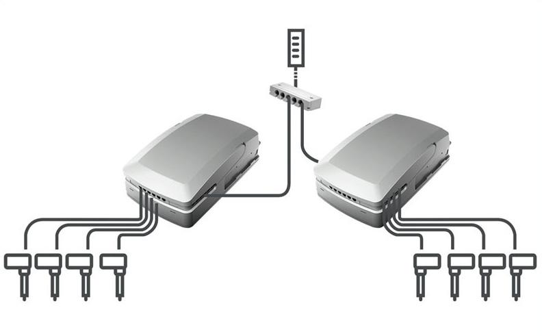 Software Brings Movement to Linear Actuators - Tech Briefs